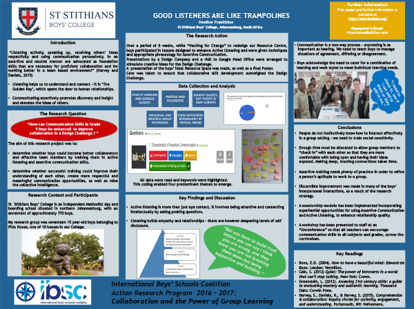 Enhancing Communication Skills in Grade 9 Boys Through Participating in a Design Thinking Challenge — Heather Frankiskos, St. Stithians Boys' College, South Africa
