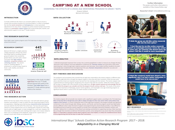 Camp'Ing At A New School: Examining The Effects Of A Cross-Age Mentoring Program In Grade 7 Boys