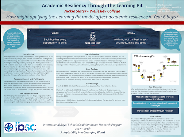 Leaping Into Learning: Promoting Academic Resiliency In Year 6 Boys Through The Learning Pit,  Nickie Slater, Wellesley College, Wellington, New Zealand