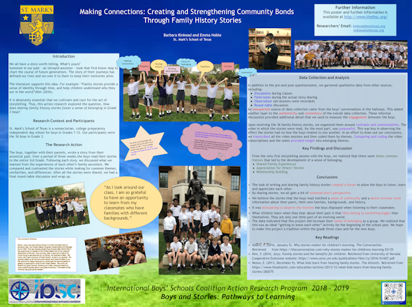 Making Connections: Creating and Strengthening Grade 3 Community Bonds Through Family History Stories