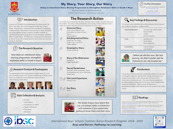 My Story, Your Story, Our Story: Using an Intentional Story Sharing Program to Strengthen Relational Skills in Grade 6 Boys