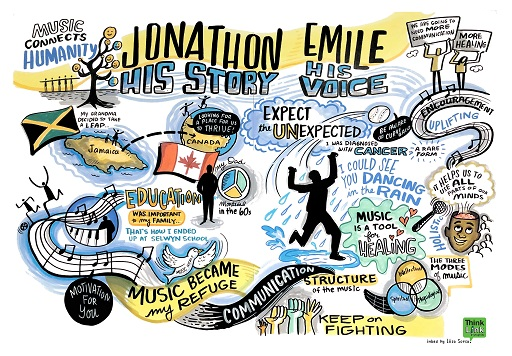 Jonathan Emile graphic recording