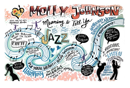Molly Johnson graphic recording